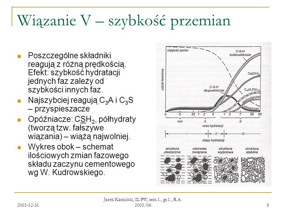 2005-12-31 Jacek Kamiński, IL PW, sem.1., gr.1., R.A. 2005/06 8 Wiązanie V – szybkość przemian Poszczególne składniki reagują z różną prędkością. Efek