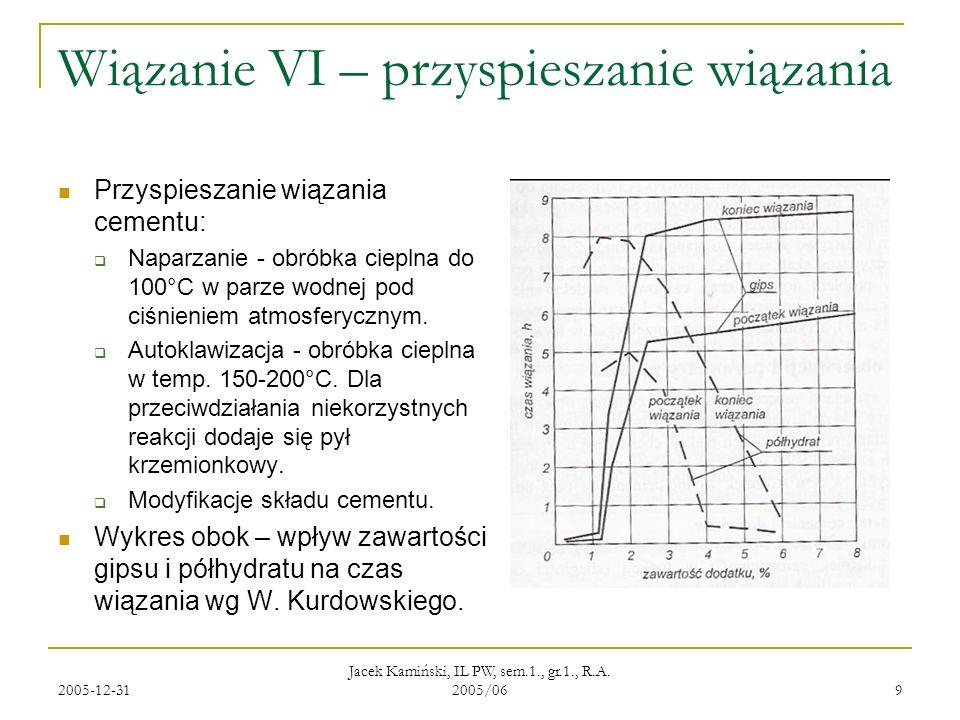 2005-12-31 Jacek Kamiński, IL PW, sem.1., gr.1., R.A. 2005/06 9 Wiązanie VI – przyspieszanie wiązania Przyspieszanie wiązania cementu: Naparzanie - ob