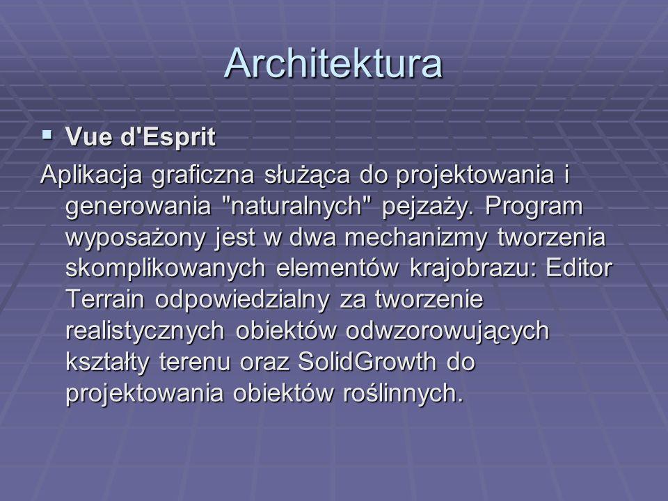 Architektura Vue d'Esprit Vue d'Esprit Aplikacja graficzna służąca do projektowania i generowania