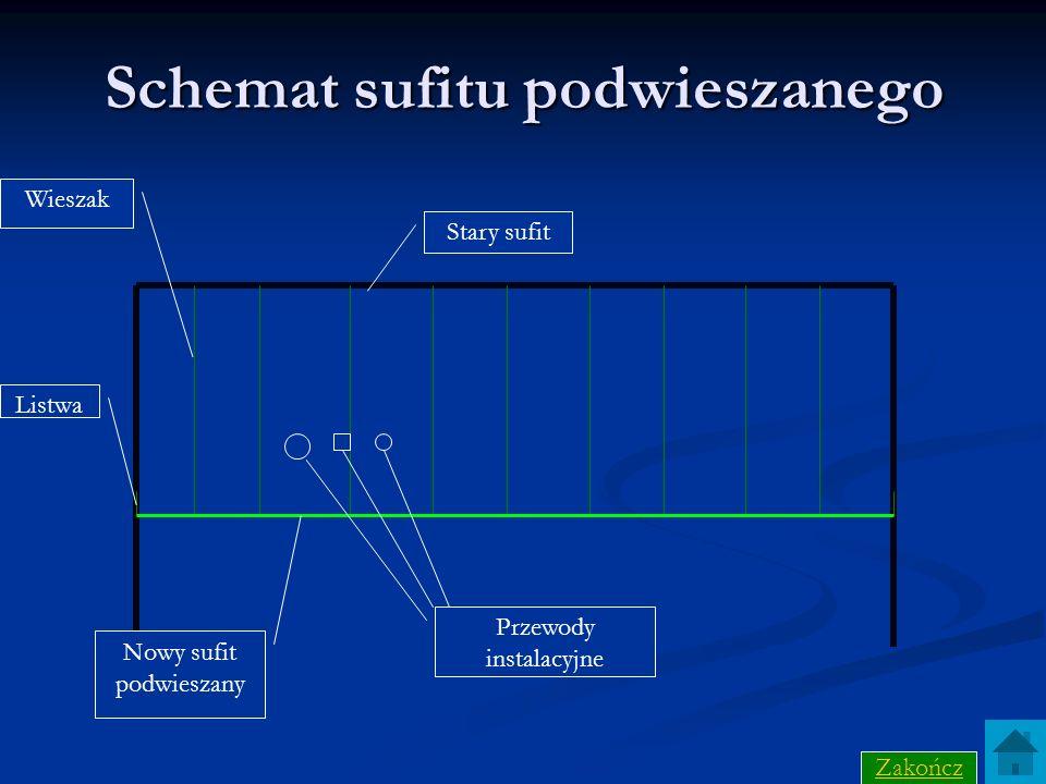 Rodzaje sufitów podwieszanych z płyt gipsowo-kartonowych lub gipsowo- włóknowych z płyt gipsowo-kartonowych lub gipsowo- włóknowych z płyt gipsowo-kartonowych lub gipsowo- włóknowych z płyt gipsowo-kartonowych lub gipsowo- włóknowych kasetonowe kasetonowe kasetonowe panelowe panelowe panelowe napinane napinane napinane Zakończ