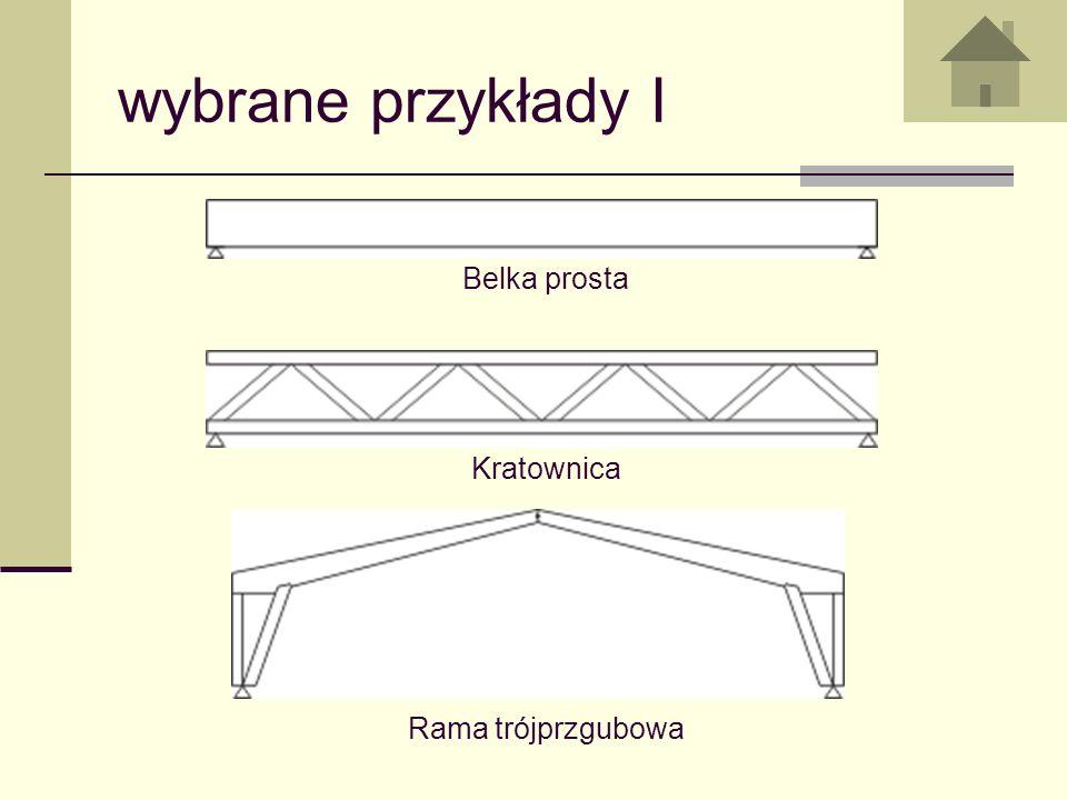 wybrane przykłady I Belka prosta Kratownica Rama trójprzgubowa