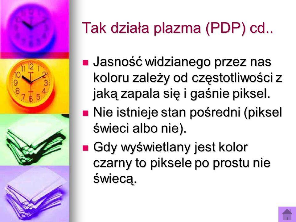 Tak działa plazma (PDP) cd.. Jasność widzianego przez nas koloru zależy od częstotliwości z jaką zapala się i gaśnie piksel. Jasność widzianego przez