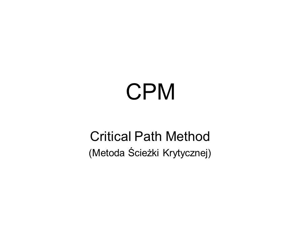 CPM Critical Path Method (Metoda Ścieżki Krytycznej)