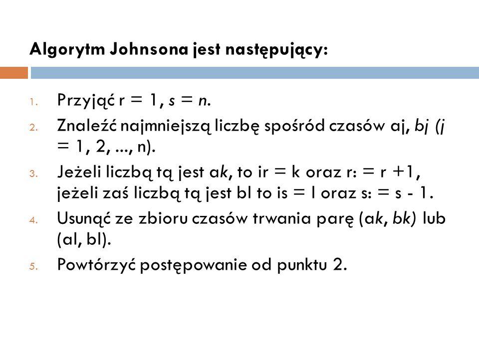 Algorytm Johnsona jest następujący: 1. Przyjąć r = 1, s = n. 2. Znaleźć najmniejszą liczbę spośród czasów aj, bj (j = 1, 2,..., n). 3. Jeżeli liczbą t
