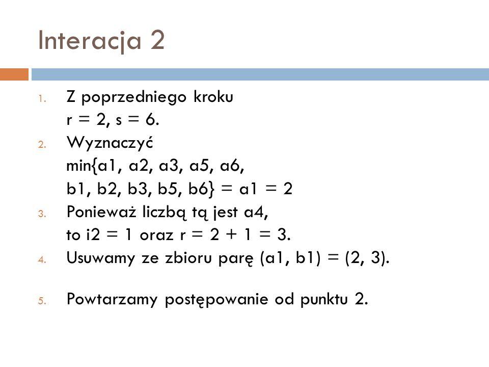 Interacja 2 1. Z poprzedniego kroku r = 2, s = 6. 2. Wyznaczyć min{a1, a2, a3, a5, a6, b1, b2, b3, b5, b6} = a1 = 2 3. Ponieważ liczbą tą jest a4, to