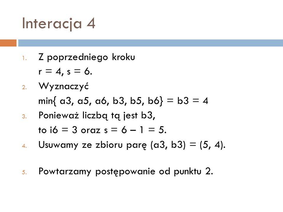 Interacja 4 1. Z poprzedniego kroku r = 4, s = 6. 2. Wyznaczyć min{ a3, a5, a6, b3, b5, b6} = b3 = 4 3. Ponieważ liczbą tą jest b3, to i6 = 3 oraz s =