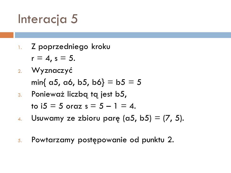 Interacja 5 1. Z poprzedniego kroku r = 4, s = 5. 2. Wyznaczyć min{ a5, a6, b5, b6} = b5 = 5 3. Ponieważ liczbą tą jest b5, to i5 = 5 oraz s = 5 – 1 =