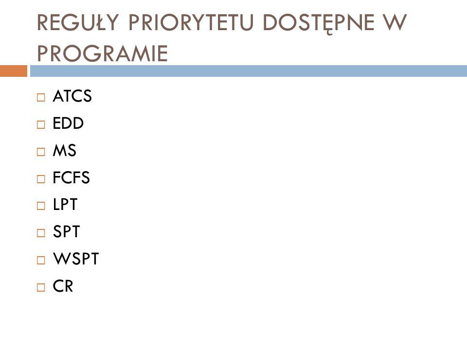 REGUŁY PRIORYTETU DOSTĘPNE W PROGRAMIE ATCS EDD MS FCFS LPT SPT WSPT CR