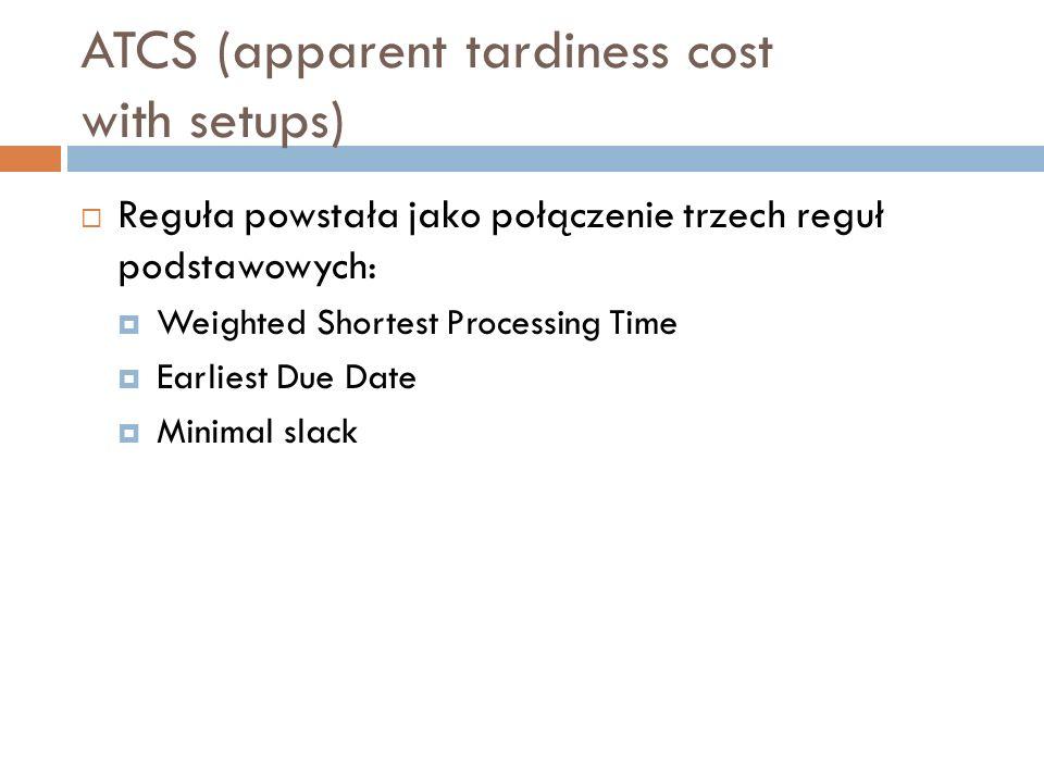 ATCS (apparent tardiness cost with setups) Reguła powstała jako połączenie trzech reguł podstawowych: Weighted Shortest Processing Time Earliest Due D