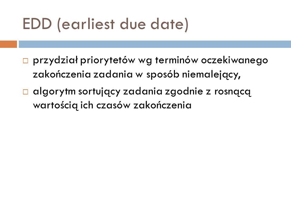 EDD (earliest due date) przydział priorytetów wg terminów oczekiwanego zakończenia zadania w sposób niemalejący, algorytm sortujący zadania zgodnie z