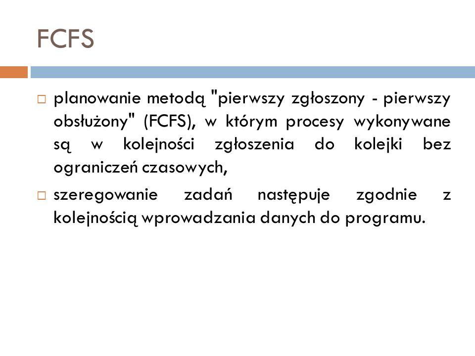 FCFS planowanie metodą