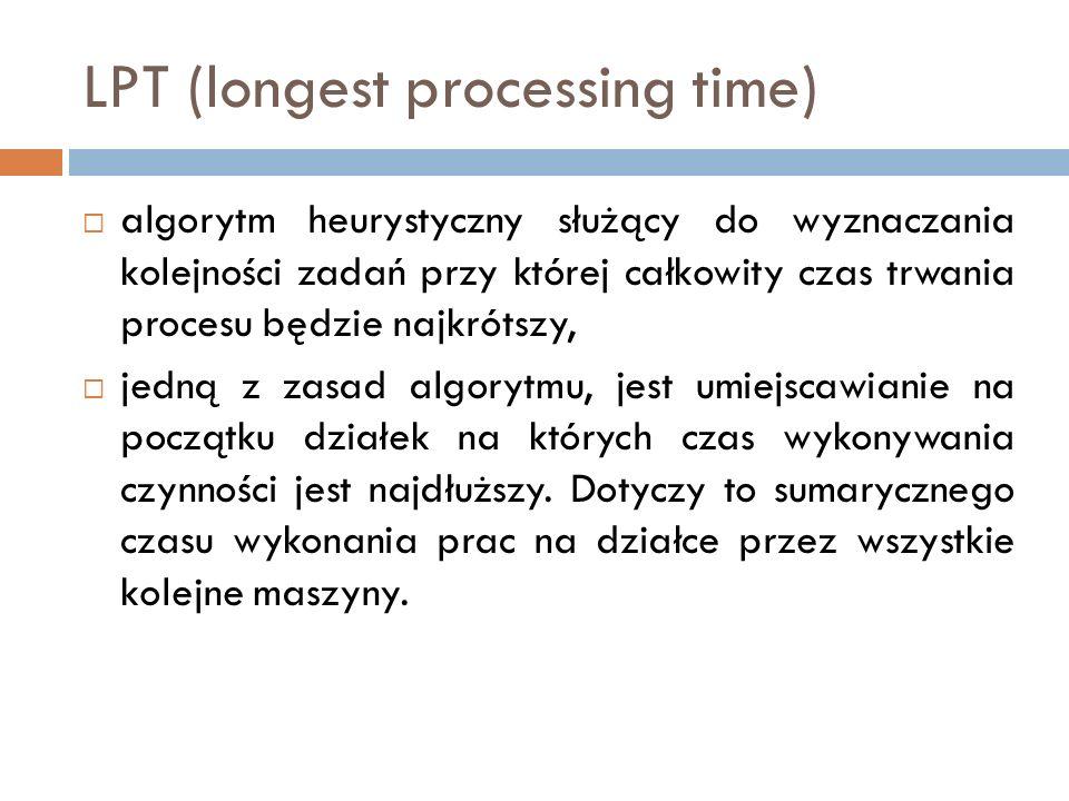 LPT (longest processing time) algorytm heurystyczny służący do wyznaczania kolejności zadań przy której całkowity czas trwania procesu będzie najkróts
