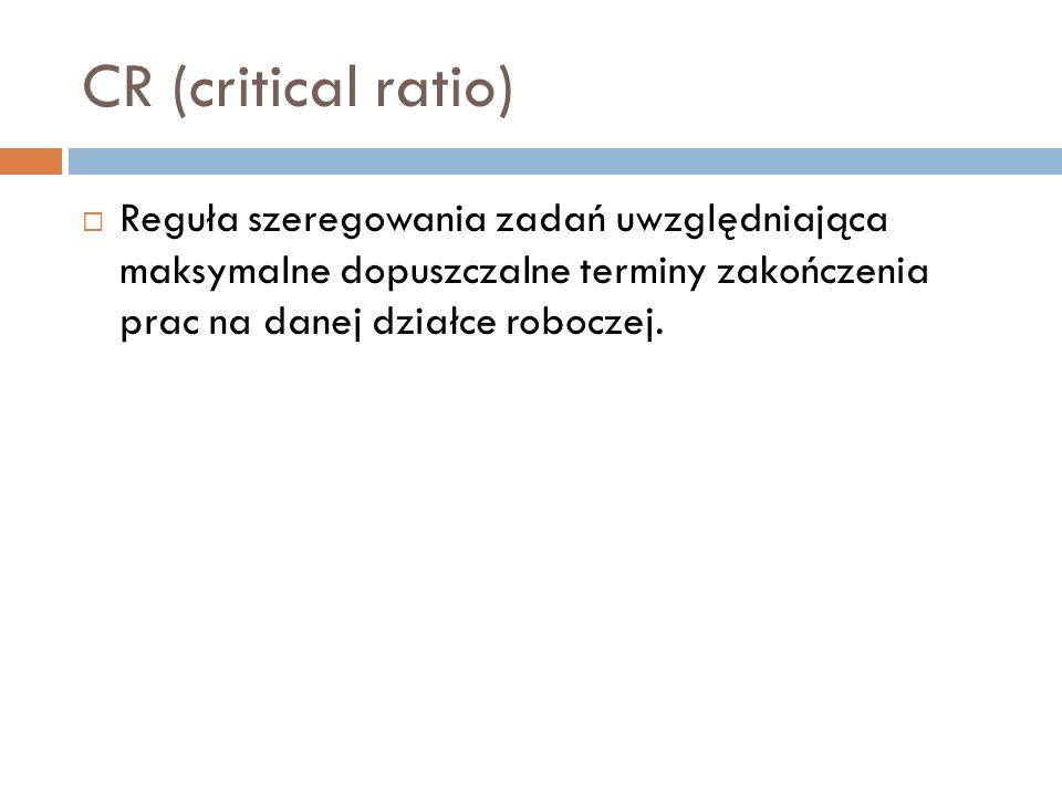 CR (critical ratio) Reguła szeregowania zadań uwzględniająca maksymalne dopuszczalne terminy zakończenia prac na danej działce roboczej.