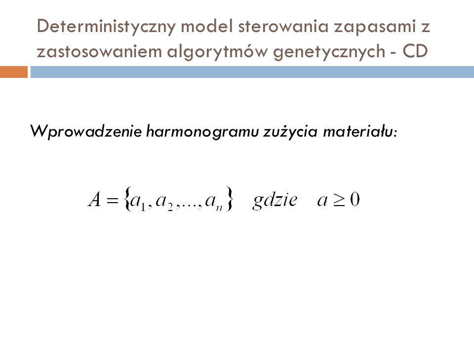 Deterministyczny model sterowania zapasami z zastosowaniem algorytmów genetycznych - CD Wprowadzenie harmonogramu zużycia materiału: