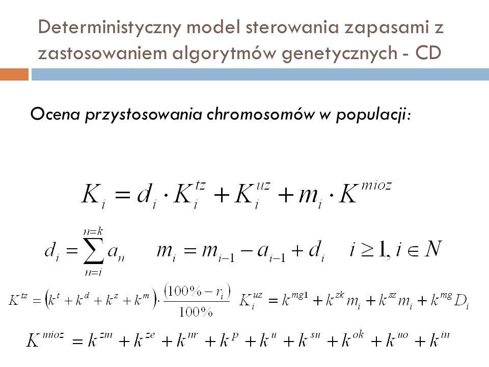 Deterministyczny model sterowania zapasami z zastosowaniem algorytmów genetycznych - CD Ocena przystosowania chromosomów w populacji: