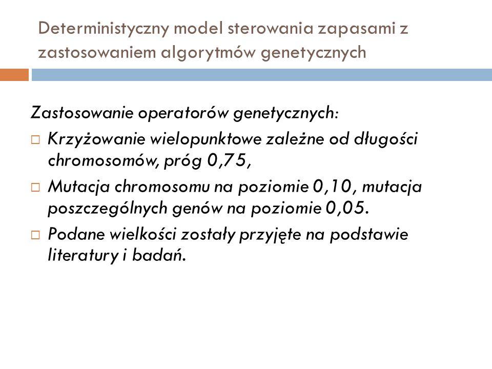 Zastosowanie operatorów genetycznych: Krzyżowanie wielopunktowe zależne od długości chromosomów, próg 0,75, Mutacja chromosomu na poziomie 0,10, mutac
