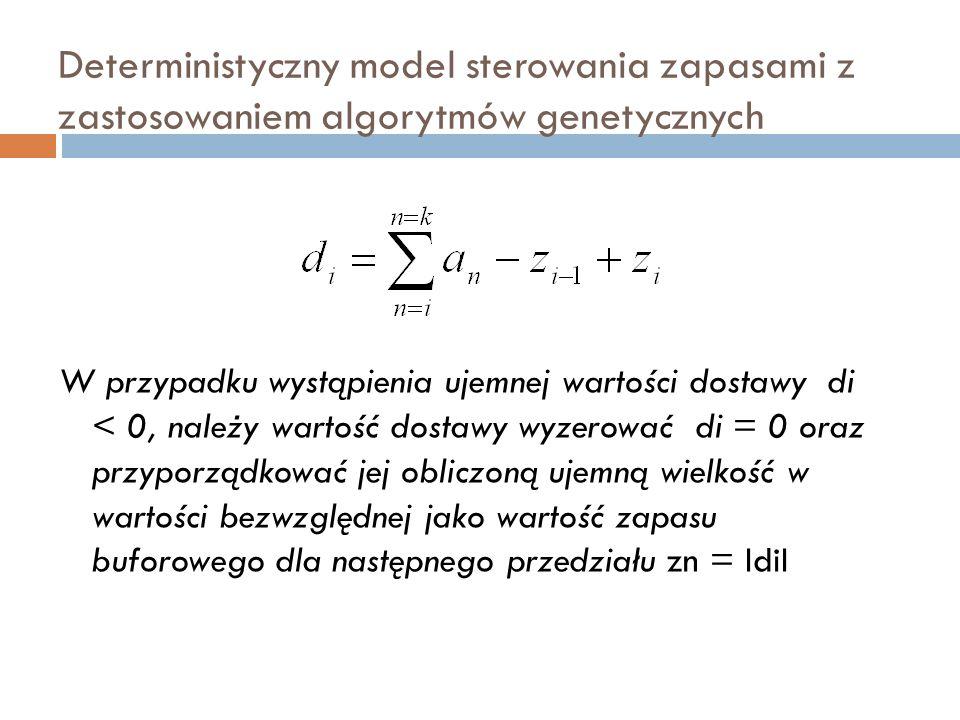 Deterministyczny model sterowania zapasami z zastosowaniem algorytmów genetycznych W przypadku wystąpienia ujemnej wartości dostawy di < 0, należy war