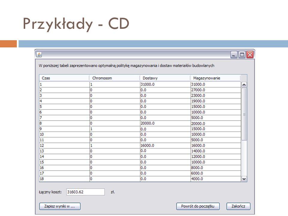 Przykłady - CD
