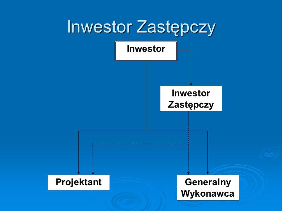 Wykonawstwo Częściowe Inwestor Projektant Wykonawstwo Częściowe A Wykonawstwo Częściowe B Wykonawstwo Częściowe C Wykonawstwo Częściowe D