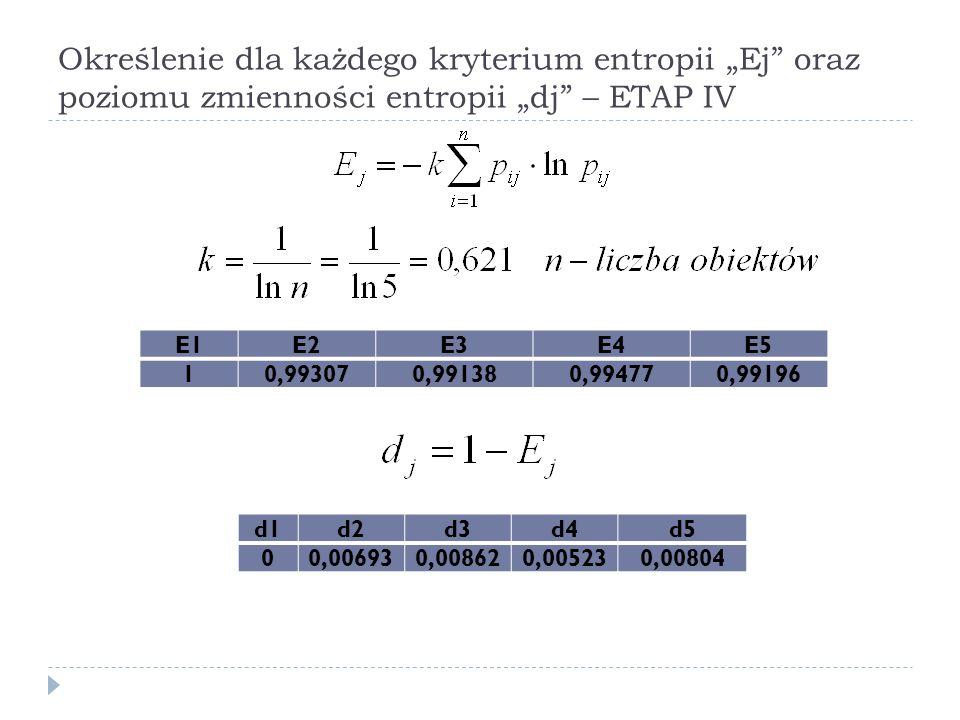 Określenie dla każdego kryterium entropii Ej oraz poziomu zmienności entropii dj – ETAP IV E1E2E3E4E5 10,993070,991380,994770,99196 d1d2d3d4d5 00,0069