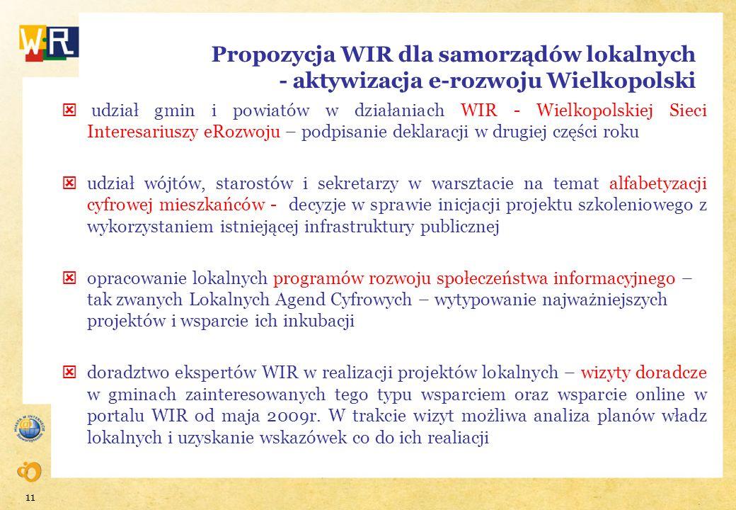 11 Propozycja WIR dla samorządów lokalnych - aktywizacja e-rozwoju Wielkopolski udział gmin i powiatów w działaniach WIR - Wielkopolskiej Sieci Intere