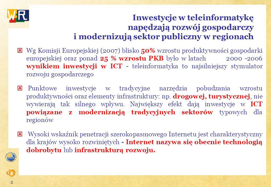2 Inwestycje w teleinformatykę napędzają rozwój gospodarczy i modernizują sektor publiczny w regionach Wg Komisji Europejskiej (2007) blisko 50% wzros