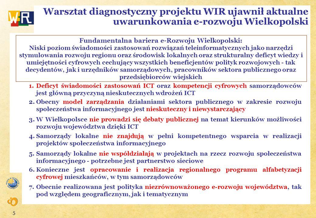 5 Warsztat diagnostyczny projektu WIR ujawnił aktualne uwarunkowania e-rozwoju Wielkopolski Fundamentalna bariera e-Rozwoju Wielkopolski: Niski poziom