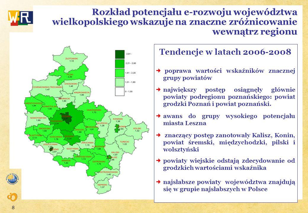 8 Rozkład potencjału e-rozwoju województwa wielkopolskiego wskazuje na znaczne zróżnicowanie wewnątrz regionu Tendencje w latach 2006-2008 poprawa war