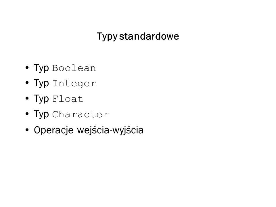 Typy standardowe Typ Boolean Typ Integer Typ Float Typ Character Operacje wejścia-wyjścia