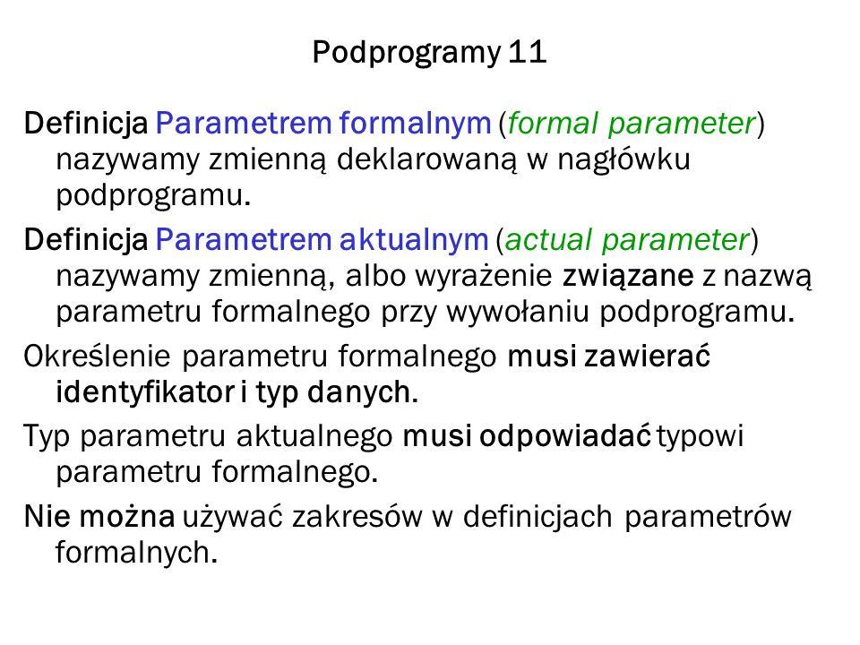 Podprogramy 11 Definicja Parametrem formalnym (formal parameter) nazywamy zmienną deklarowaną w nagłówku podprogramu. Definicja Parametrem aktualnym (