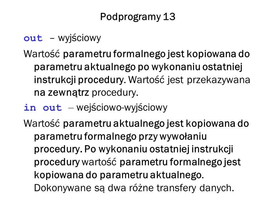 Podprogramy 13 out – wyjściowy Wartość parametru formalnego jest kopiowana do parametru aktualnego po wykonaniu ostatniej instrukcji procedury.