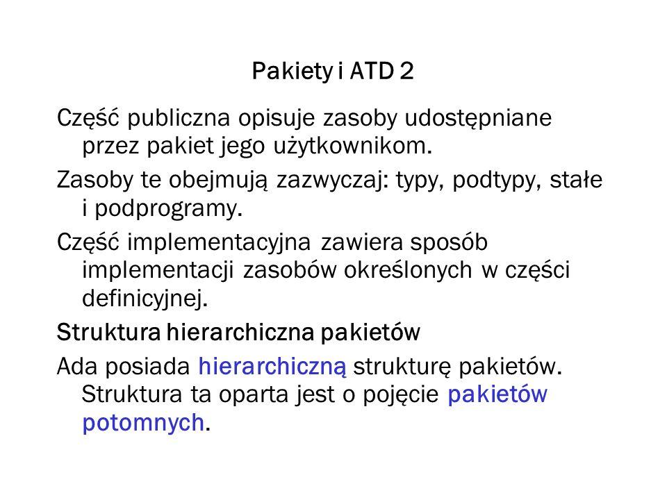 Pakiety i ATD 3 Wszystkie pakiety standardowe wywodzą się z trzech pakietów macierzystych: Ada Interfaces System Pakiet Ada jest pakietem macierzystym większości innych standardowych pakietów bibliotecznych Ady.