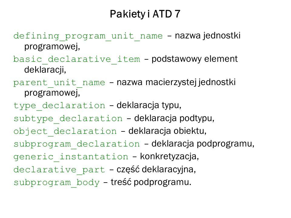 Pakiety i ATD 8 Część implementacyjna zawiera szczegóły implementacyjne elementów deklarowanych w części publicznej.
