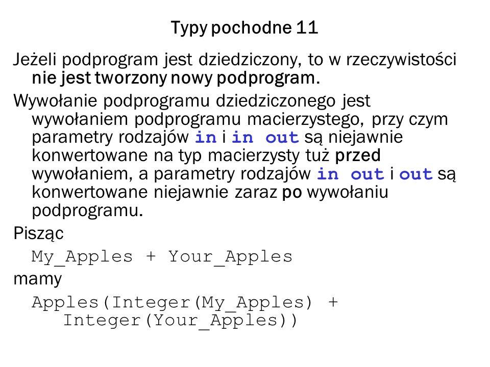 Typy pochodne 11 Jeżeli podprogram jest dziedziczony, to w rzeczywistości nie jest tworzony nowy podprogram.