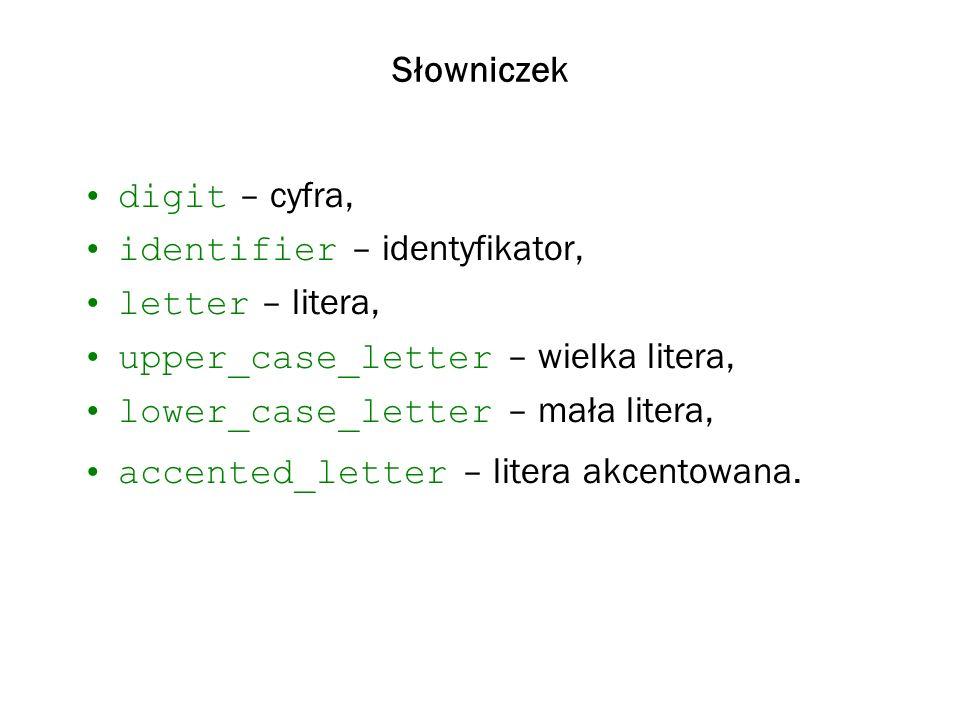 Słowniczek digit – cyfra, identifier – identyfikator, letter – litera, upper_case_letter – wielka litera, lower_case_letter – mała litera, accented_le