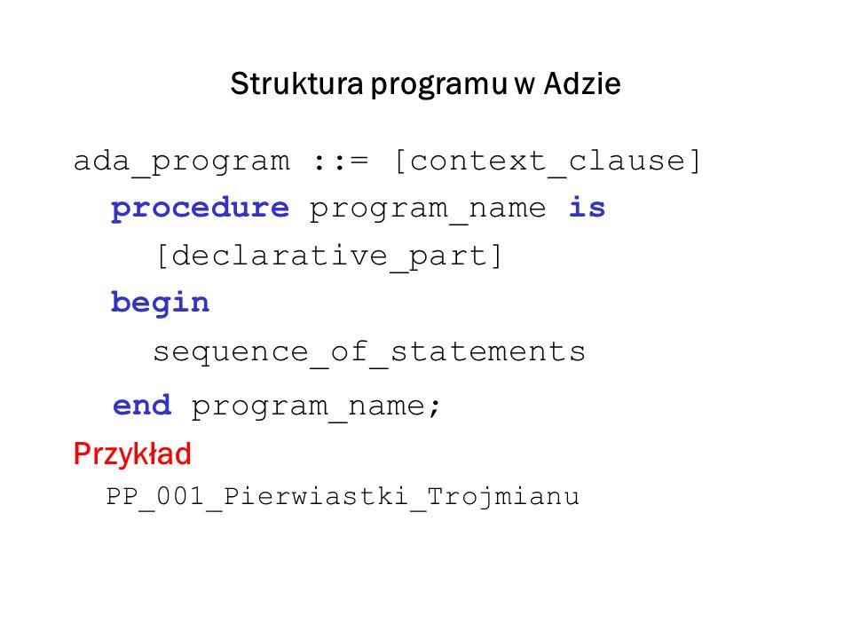 Słowniczek context_clause – lista importowa, program_name – nazwa (identyfikator) programu, declarative_part – część deklaracyjna, sequence_of_statements – ciąg instrukcji.
