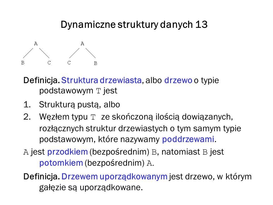 Dynamiczne struktury danych 13 Definicja. Struktura drzewiasta, albo drzewo o typie podstawowym T jest 1.Strukturą pustą, albo 2.Węzłem typu T ze skoń