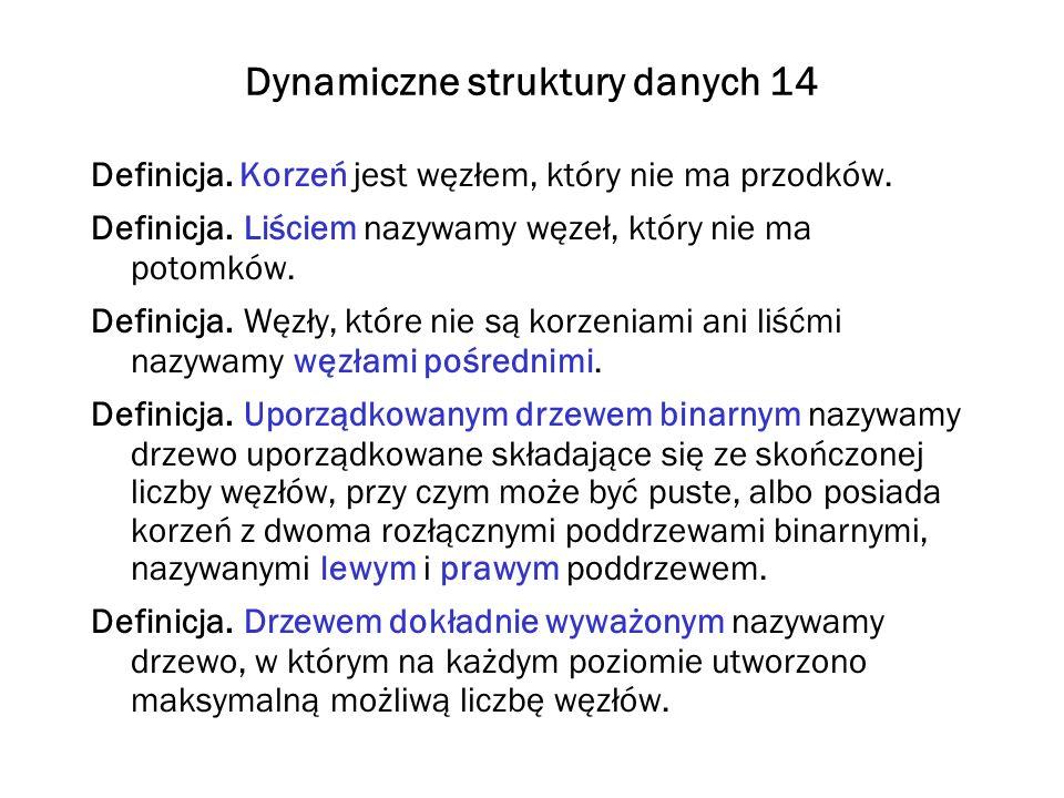 Dynamiczne struktury danych 14 Definicja. Korzeń jest węzłem, który nie ma przodków. Definicja. Liściem nazywamy węzeł, który nie ma potomków. Definic