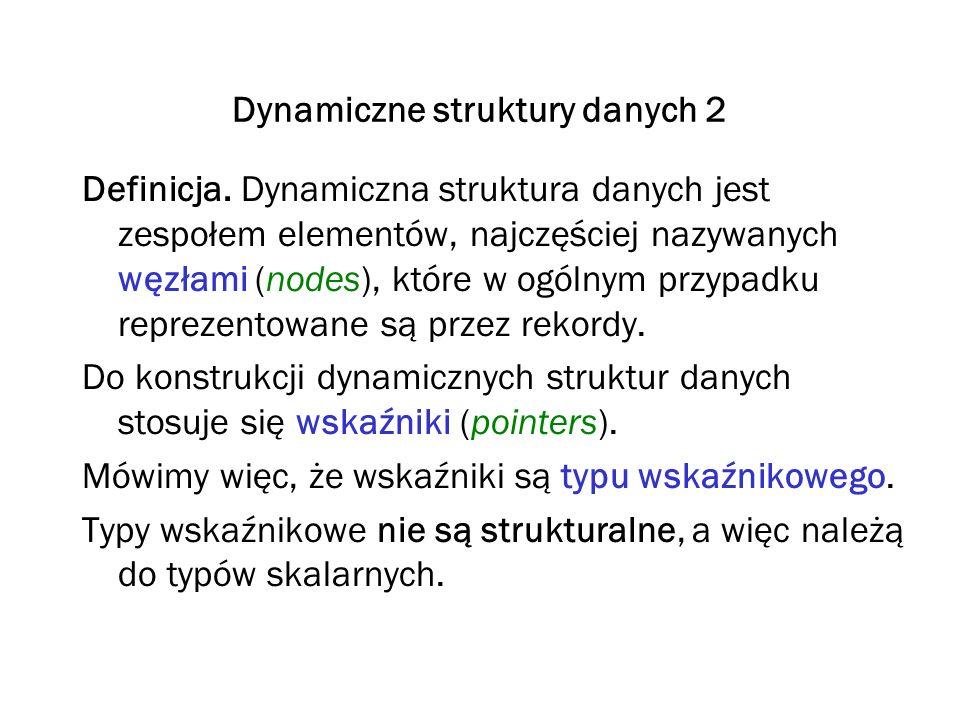 Dynamiczne struktury danych 2 Definicja. Dynamiczna struktura danych jest zespołem elementów, najczęściej nazywanych węzłami (nodes), które w ogólnym