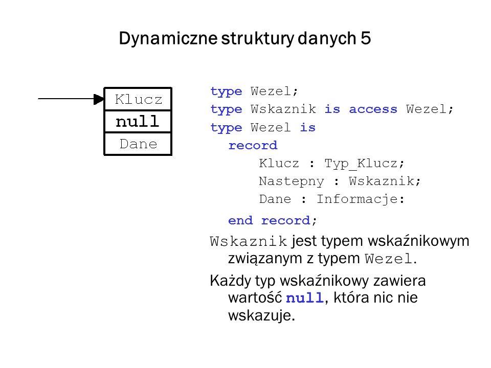Dynamiczne struktury danych 5 type Wezel; type Wskaznik is access Wezel; type Wezel is record Klucz : Typ_Klucz; Nastepny : Wskaznik; Dane : Informacj