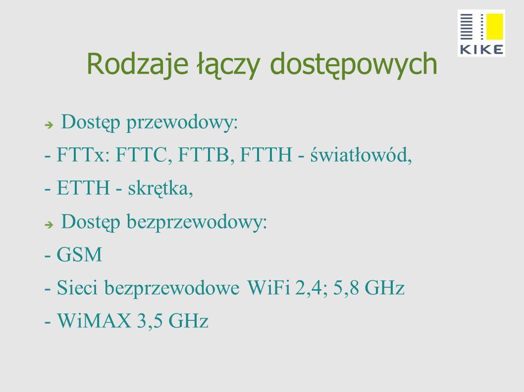 Rodzaje łączy dostępowych Dostęp przewodowy: - FTTx: FTTC, FTTB, FTTH - światłowód, - ETTH - skrętka, Dostęp bezprzewodowy: - GSM - Sieci bezprzewodow