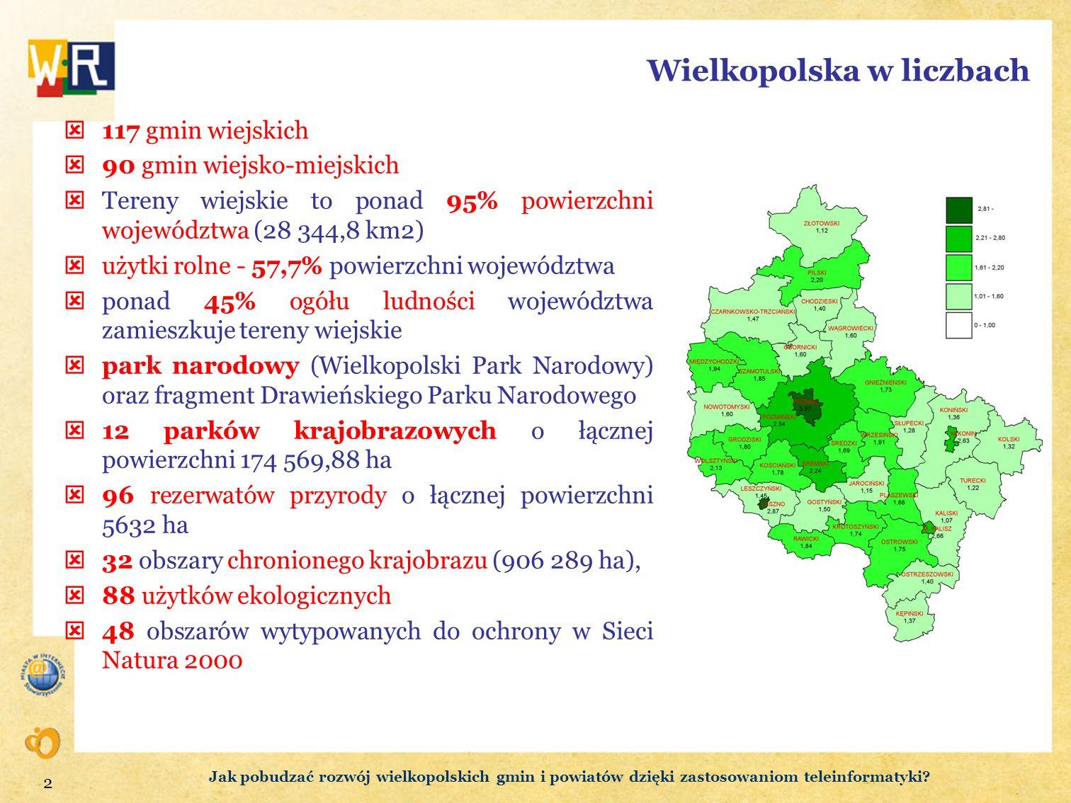 2 Wielkopolska w liczbach 117 gmin wiejskich 90 gmin wiejsko-miejskich Tereny wiejskie to ponad 95% powierzchni województwa (28 344,8 km2) użytki roln