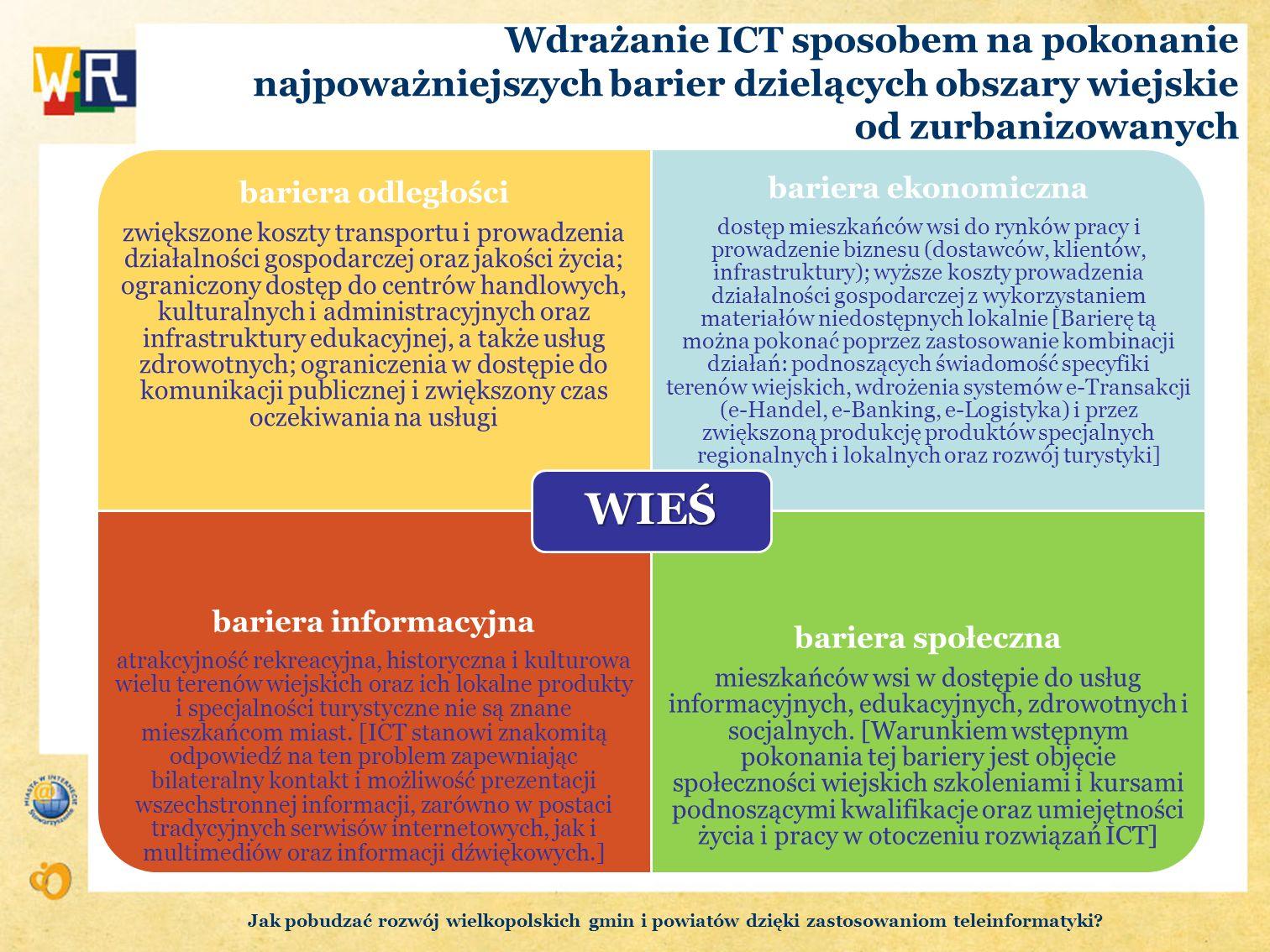 Wdrażanie ICT sposobem na pokonanie najpoważniejszych barier dzielących obszary wiejskie od zurbanizowanych bariera odległości zwiększone koszty trans