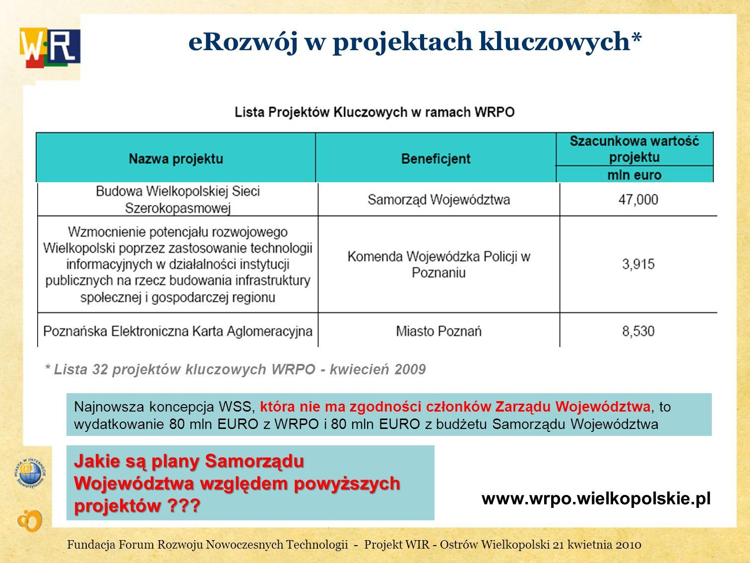 eRozwój w projektach kluczowych* www.wrpo.wielkopolskie.pl * Lista 32 projektów kluczowych WRPO - kwiecień 2009 Najnowsza koncepcja WSS, która nie ma