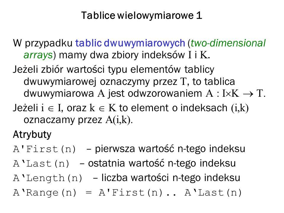Tablice wielowymiarowe 1 W przypadku tablic dwuwymiarowych (two-dimensional arrays) mamy dwa zbiory indeksów I i K. Jeżeli zbiór wartości typu element