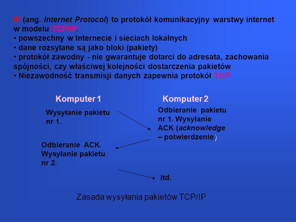 IP (ang. Internet Protocol) to protokół komunikacyjny warstwy internet w modelu TCP/IP. powszechny w Internecie i sieciach lokalnych dane rozsyłane są