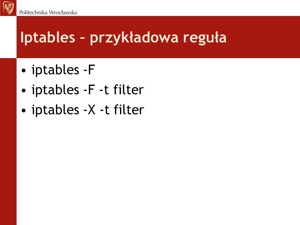 Ipchains firewall dla systemu operacyjnego Linux.