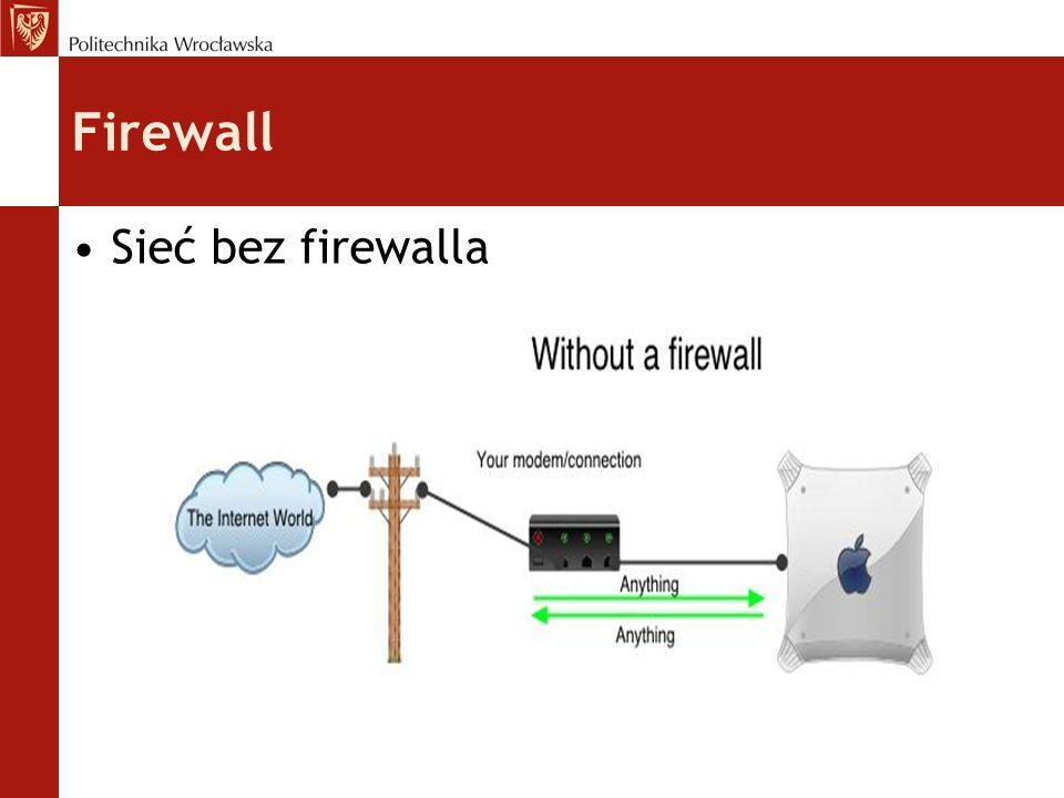 Firewall Sieć z firewallem