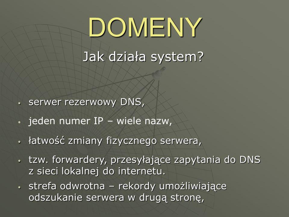 DOMENY Jak działa system? jeden numer IP – wiele nazw, serwer rezerwowy DNS, serwer rezerwowy DNS, łatwość zmiany fizycznego serwera, łatwość zmiany f