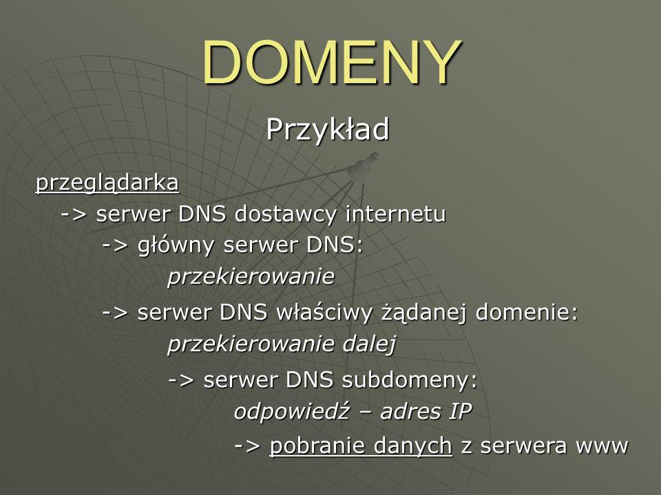 DOMENY Przykład przeglądarka -> serwer DNS dostawcy internetu -> główny serwer DNS: przekierowanie -> serwer DNS właściwy żądanej domenie: przekierowa